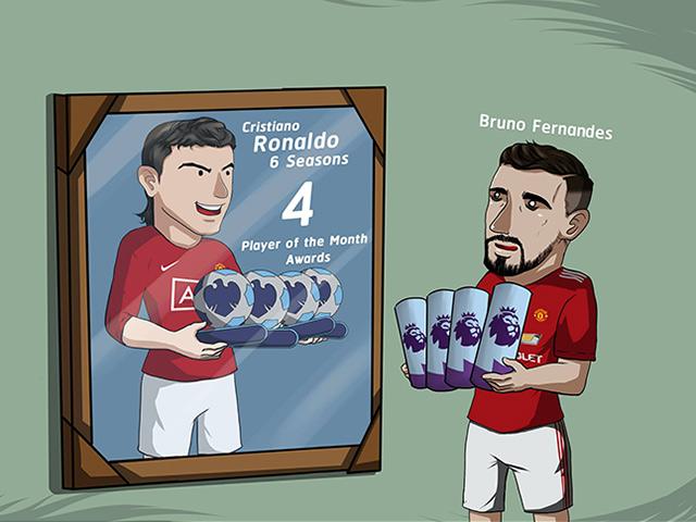 Ảnh chế: Bruno Fernandes cân bằng thành tích của Ronaldo khiến fan MU hả hê