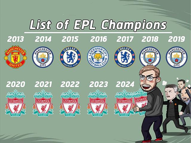 Ảnh chế: Mặc kệ MU đang thăng hoa, Liverpool mơ thống trị NHA dài lâu
