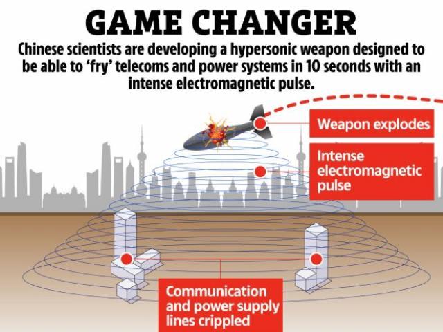 TQ phát triển tên lửa bay nhanh gấp 6 lần âm thanh, Mỹ phải dè chừng